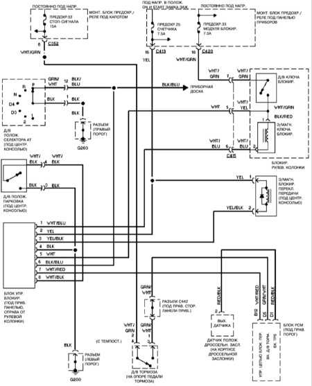 2002 honda civic transmission diagram wiring schematic  amp