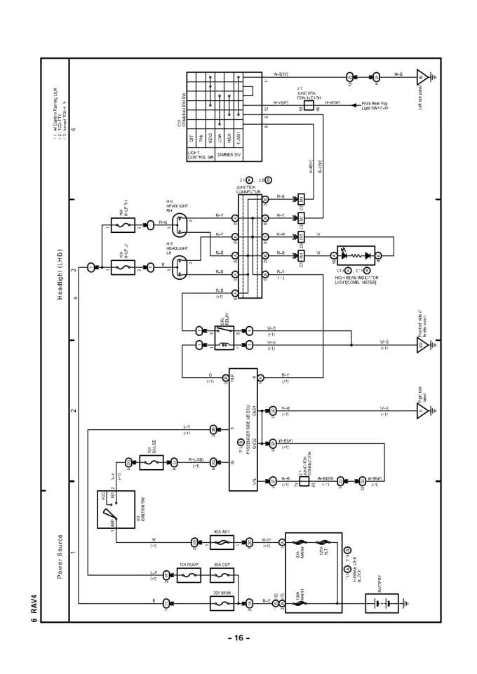 toyota rav4 fog light wiring diagram