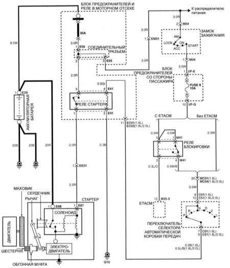 hyundai elantra wiring diagrams  car electrical wiring diagram