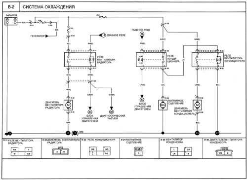 2004 kia rio wiring diagram  wiring diagram operation