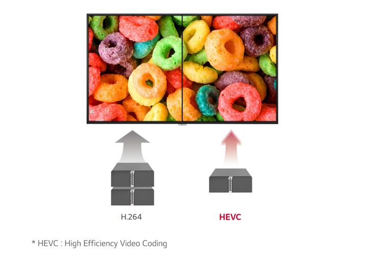 03-High Efficiency Video Coding