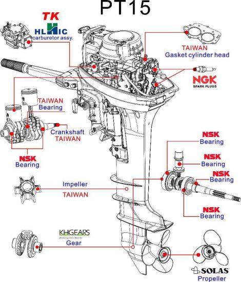 Yamaha Outboard Engine Diagram Wiring