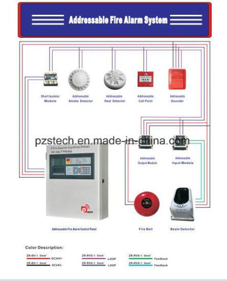 china fashion addressable fire alarm system input module