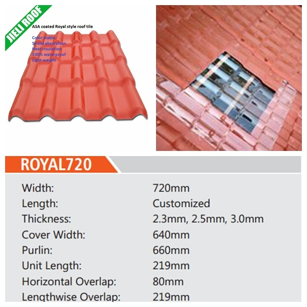 hot item china plastic pvc roofing sheet for shed price
