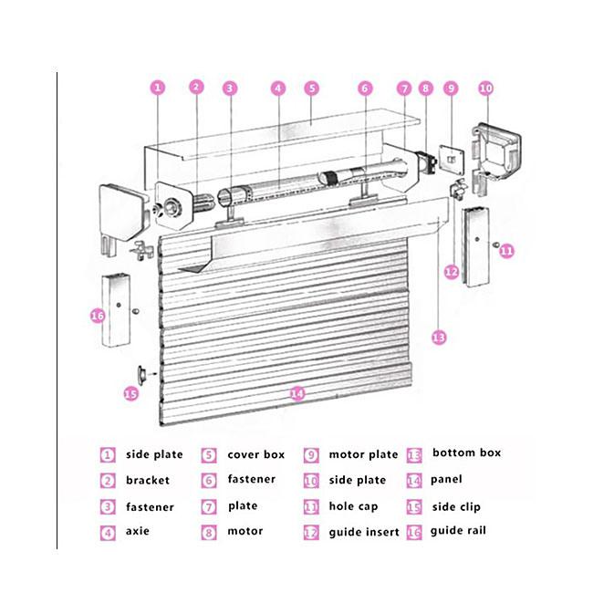 Garage Door Torsion Spring Guide
