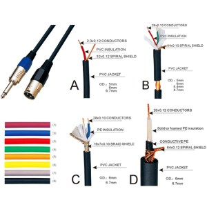 China Microphone Link Cables, Xlr Microphone Cable  China