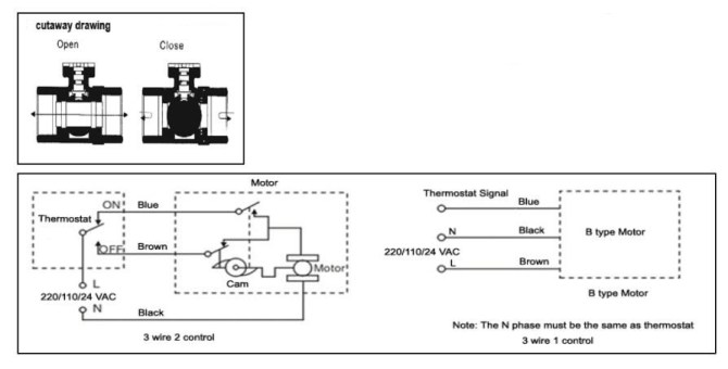 3 way spdt 3 wire two control hotowell room ball valve