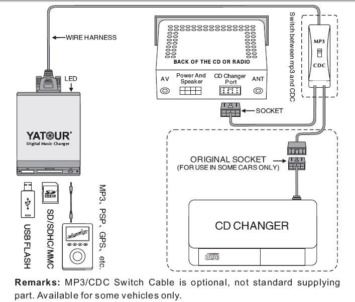 Yatour Digital Music Changer Yt M06 for Toyota Lexus Car Stereo USB SD Aux Bluetooth Kit?resize\\\=665%2C566 diagrams 11191507 toyota 4runner wiring diagram 2001 toyota toyota car stereo wiring diagram at bakdesigns.co