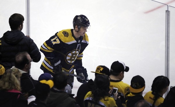 Image result for Ryan Donato Bruins