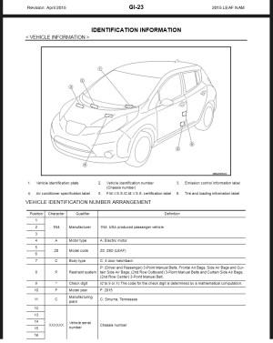 2015 Nissan Leaf ZE0 Service & Repair Manual & Wiring