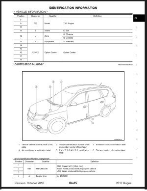 Nissan Rogue T32 2017 Service & Repair Manual & Wiring