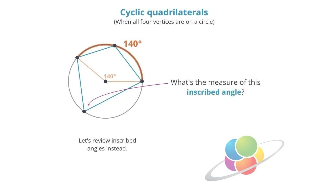 Rules For Inscribed Quadrilaterals