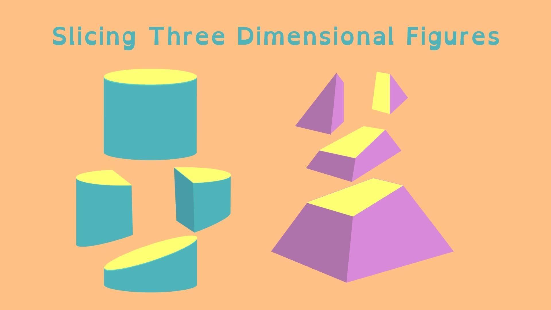 Slicing Three Dimensional Figures