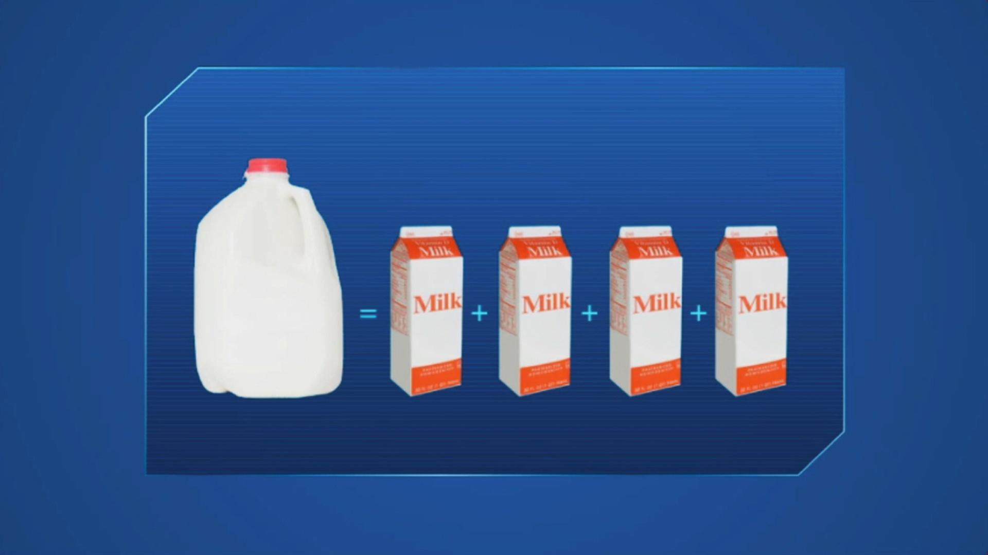 Standard Measures And Conversions Liquid Volume