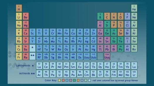 Mastering the periodic table activity 19 periodic diagrams science the periodic table of elements science lesson plan pbs urtaz Choice Image