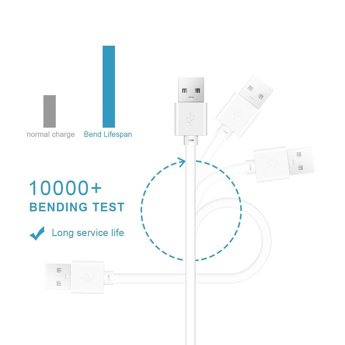 26ft 8m White Micro Usb Power Extension Cable Cord For