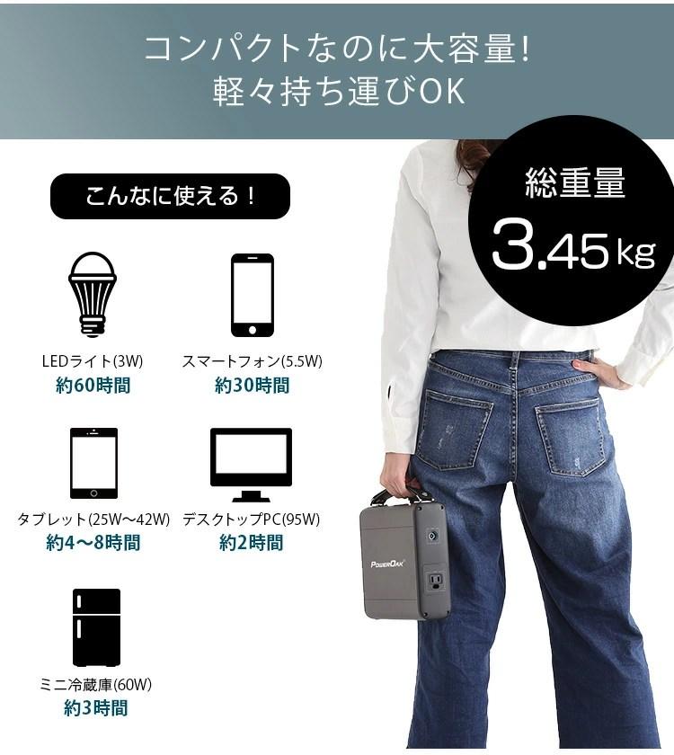 ポータブルバッテリー AC20(200Wh)