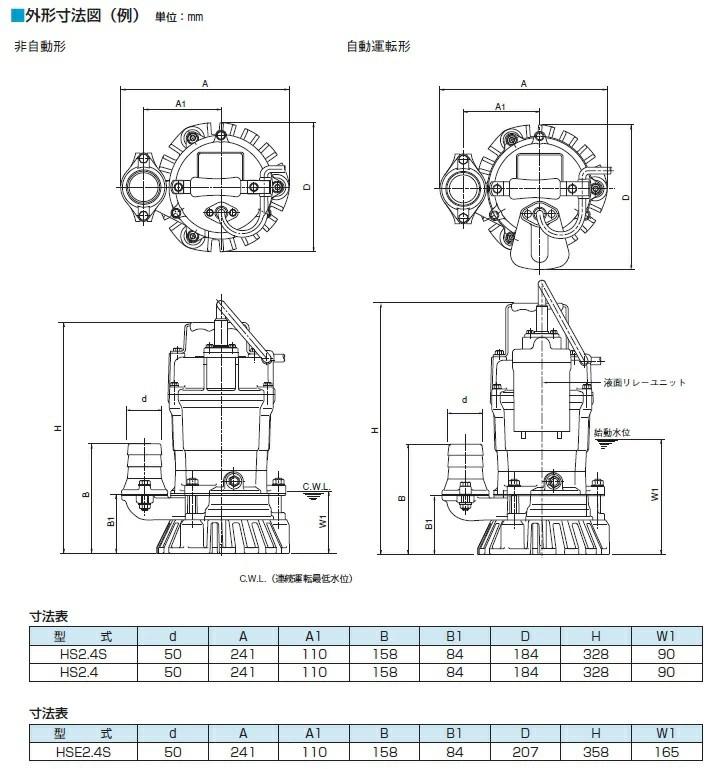 ssn: 鶴見潛水泵污水泥沙水土壤木頭施工排水水泵 HS2.4S/HS2.4 口徑 50 毫米 2 英寸 | 日本樂天市場
