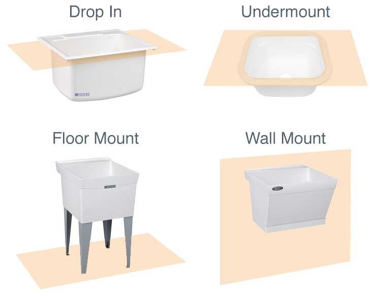 how to choose a utility sink