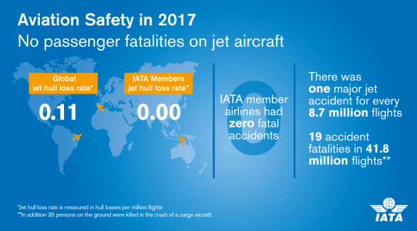 safety-infographic-2017