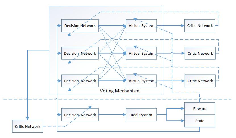 科学网—平行动态规划