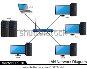 Lan Network Diagram Vector Illustrator , Eps 10 For Business And Technology Concept