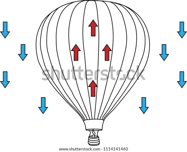 hot air balloon physic # 66