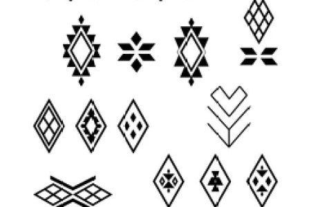 Interior Mapuche Symbols Full Hd Maps Locations Another World