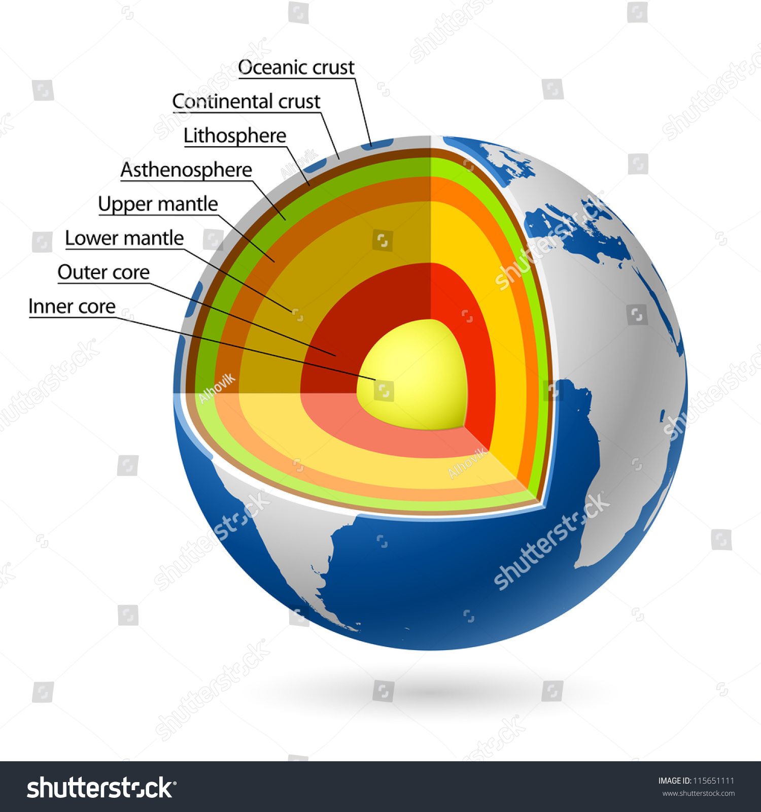 Earth Layers Vector Stock Photo