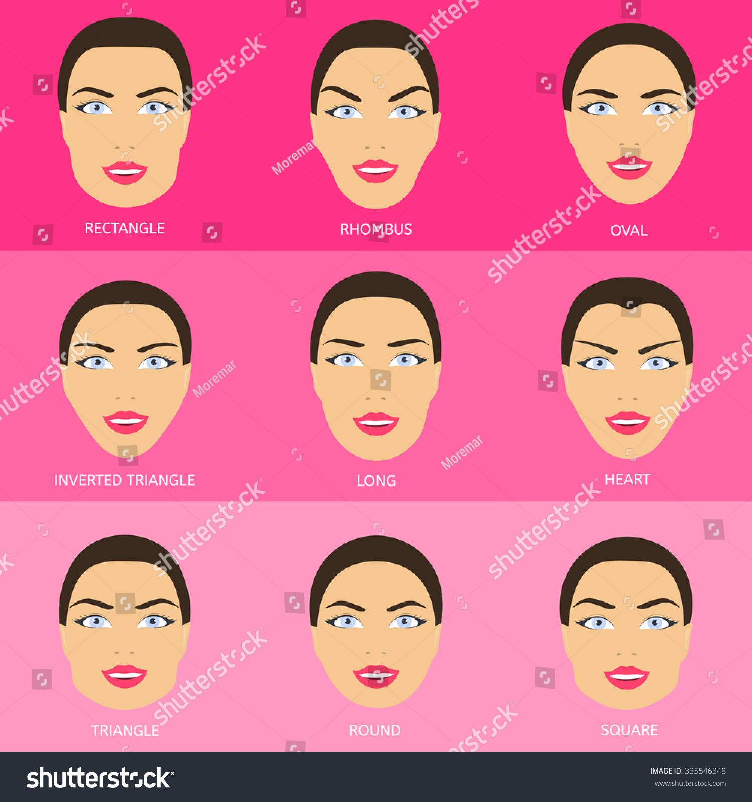 Eyebrow Shape For Different Face Shapes Stock Photo