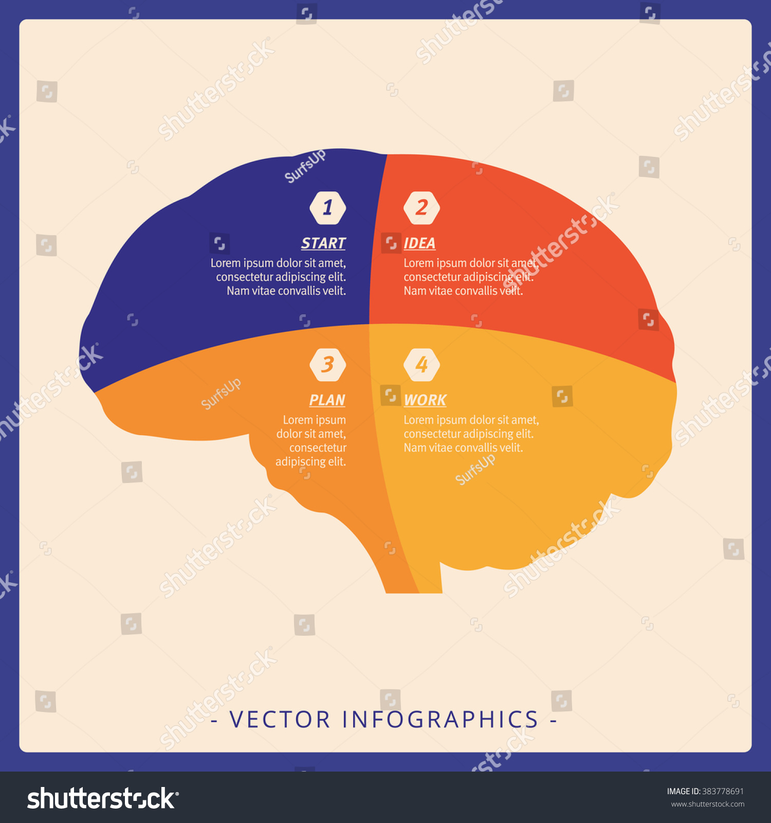 Brain Silhouette Diagram Template Stock Photo