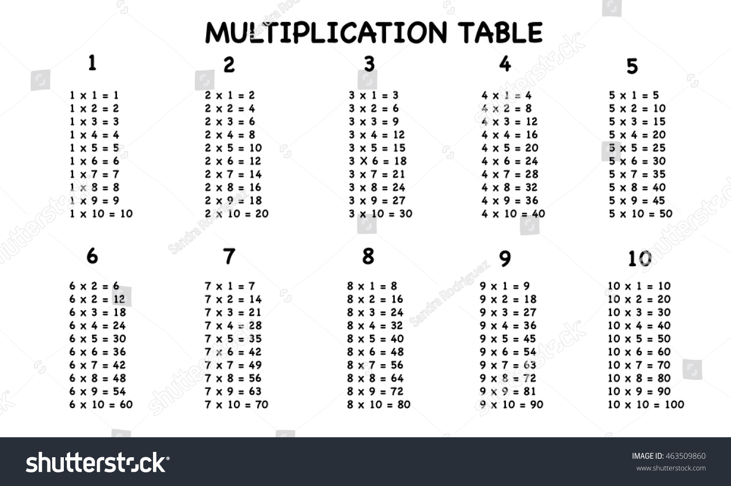 Multiplication Table Between 1 10 Educational Stock Illustration