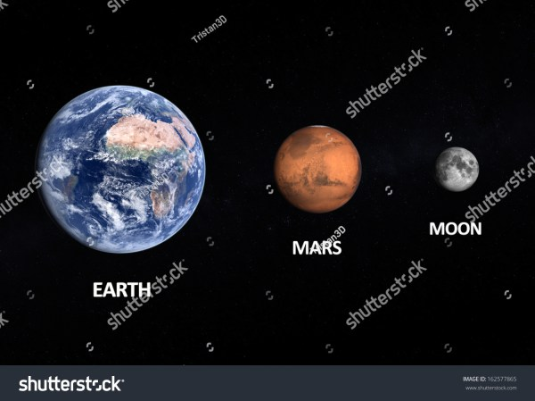 Comparison Between Planets Earth Mars Our Stock ...