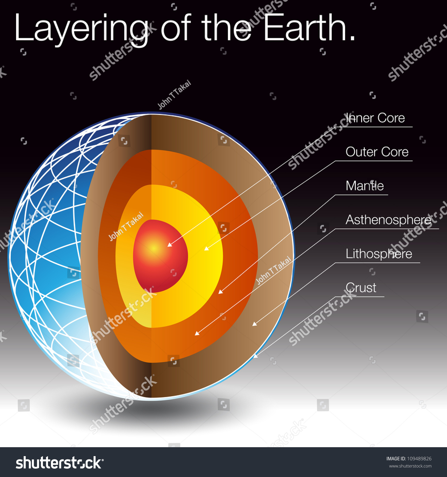 Image Layers Earth Stock Illustration