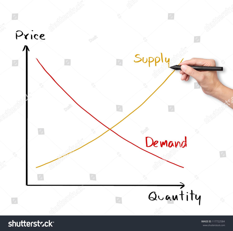 Business Hand Writing Economic Demand