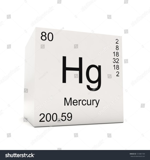 What is the abbreviation on periodic table for element mercury mercury symbol on periodic table image collections urtaz Image collections
