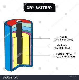 Dry Battery Diagram Stock Photo 83923882 : Shutterstock