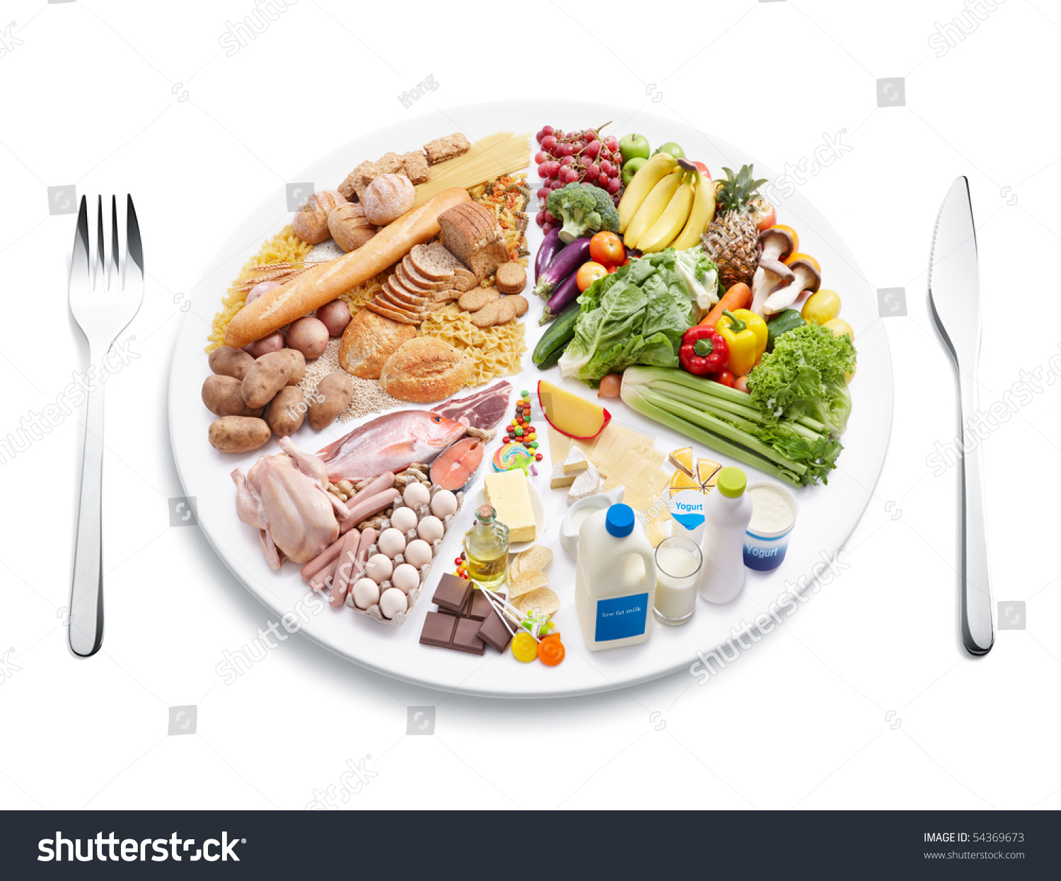 Food Pyramid Pie Chart On Plate With Cutlery Stock Photo
