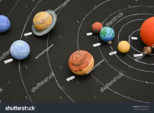 Kids Presenting Their Science Home Project At School Chart Showing The Planets Of