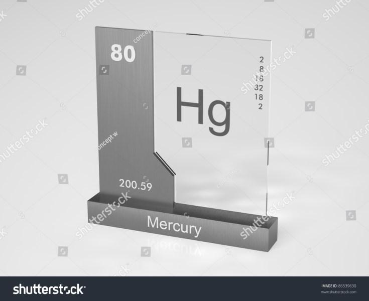 Mercury Element Atomic Mass Cover Design Hd Wallpaper Free Full