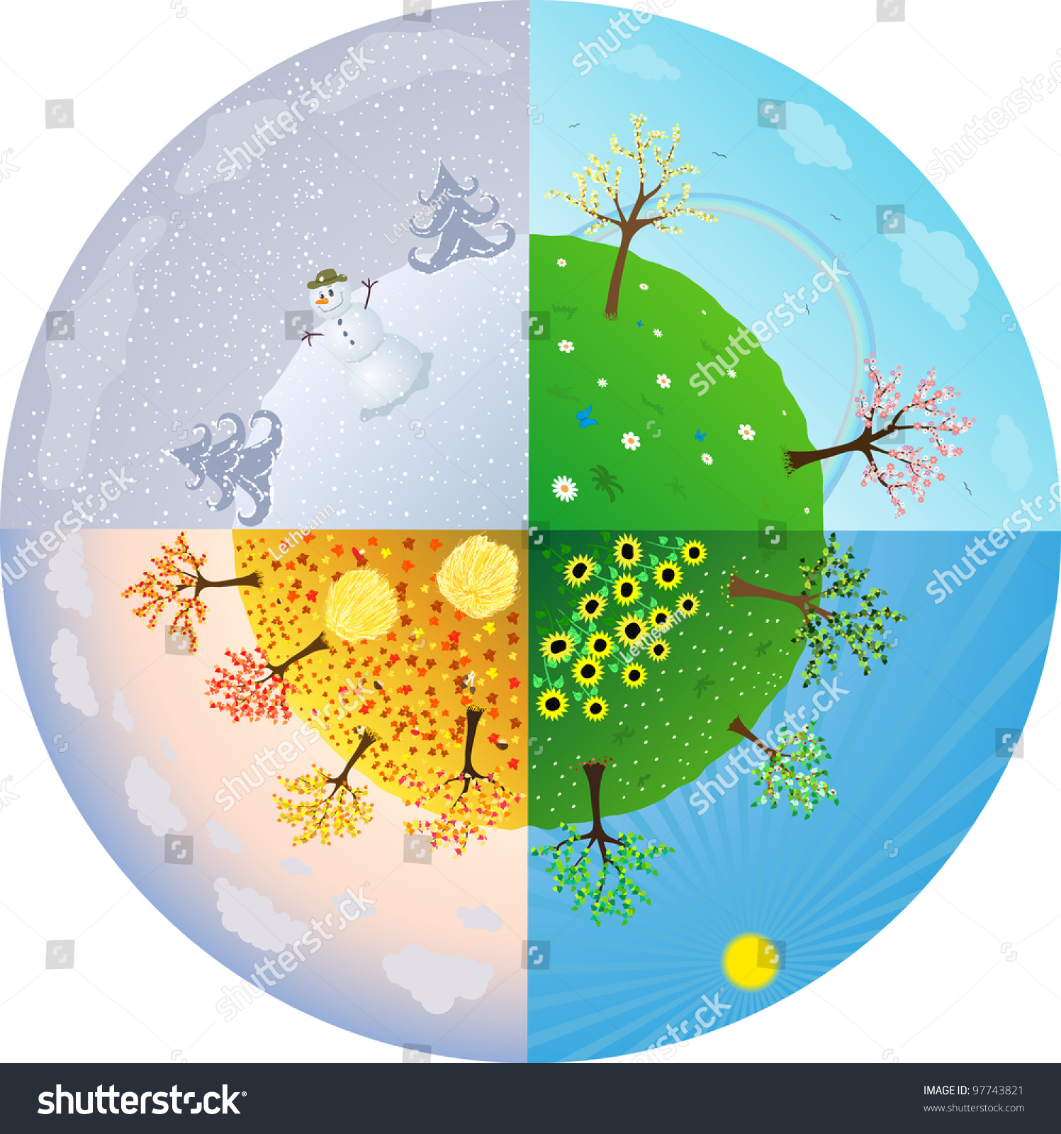 Picture With Four Seasons Arranged In A Circle Stock
