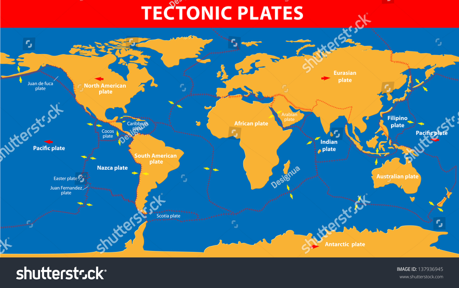 Plate Tectonics Earth S Lithosphere Scientific Theory