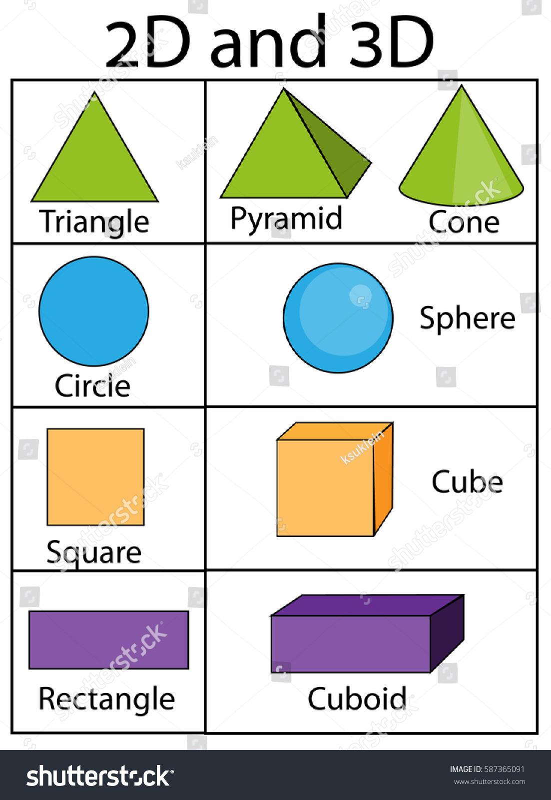 2d 3d Geometric Shapes Figures Educational Stock Vector