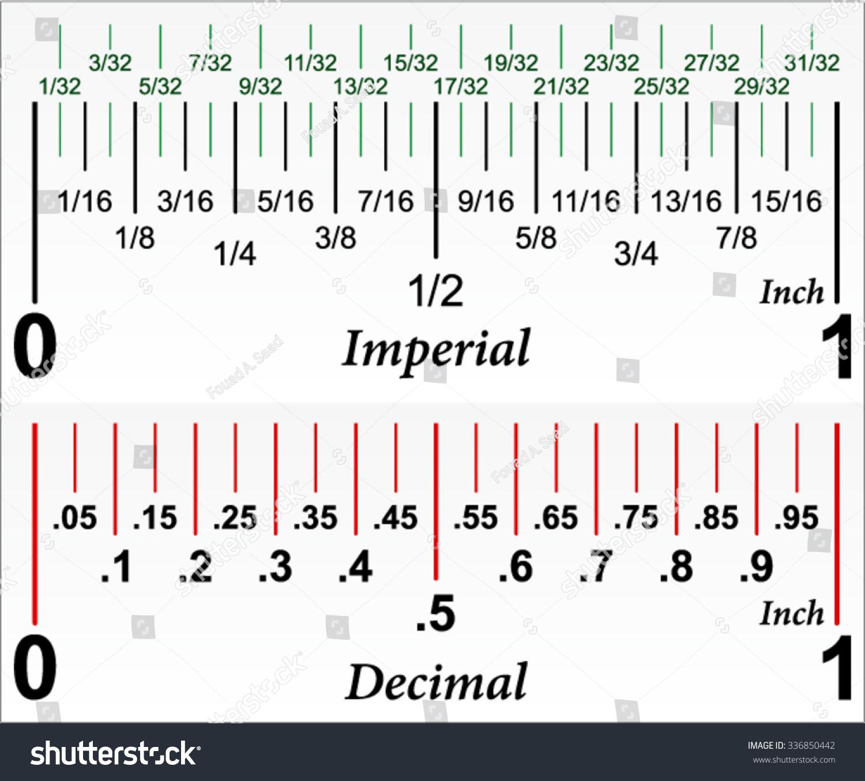 Decimal Ruler Worksheet