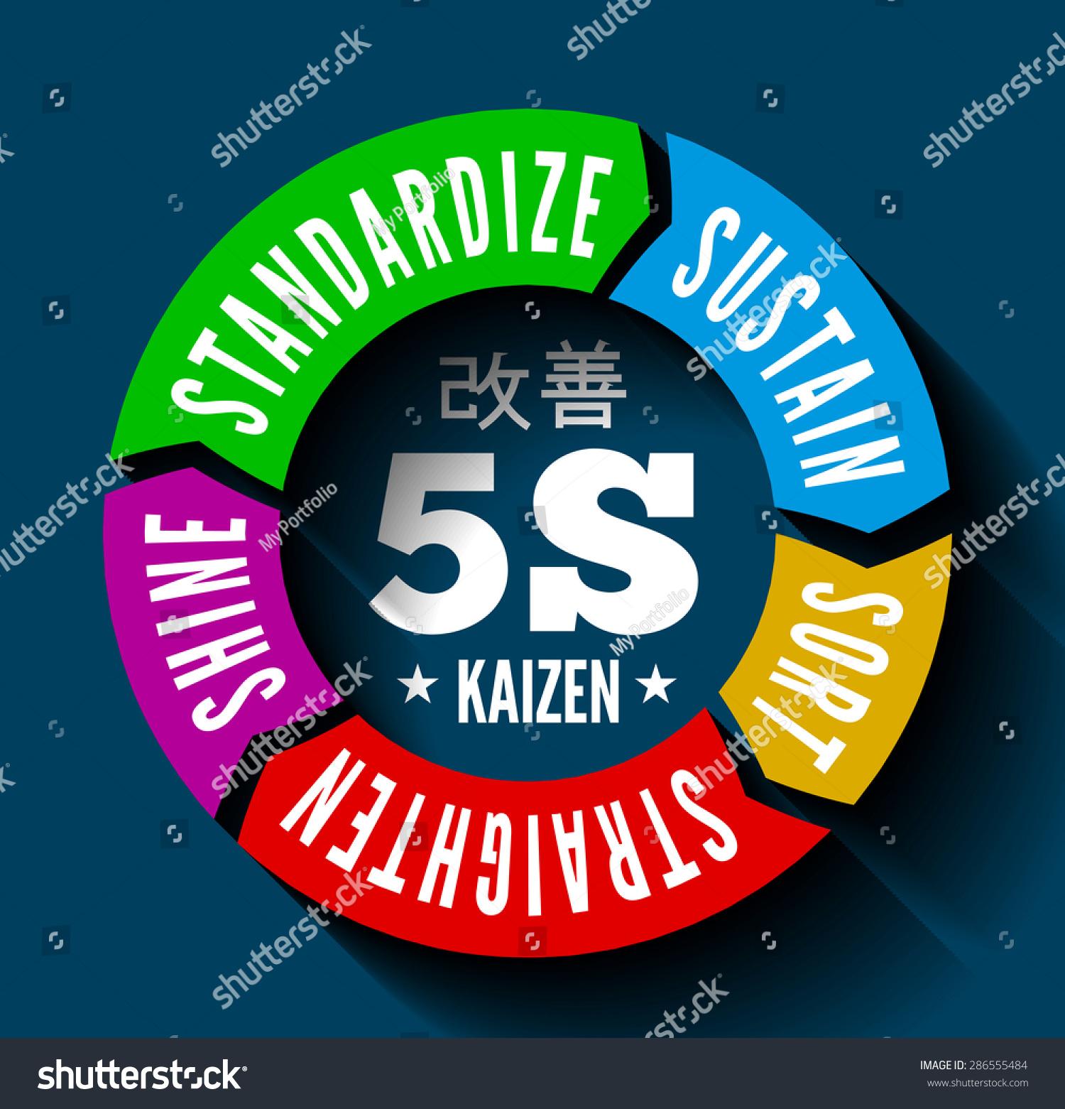 5s Methodology Kaizen Management Japan Sort Stock Vector 286555484 - Shutterstock