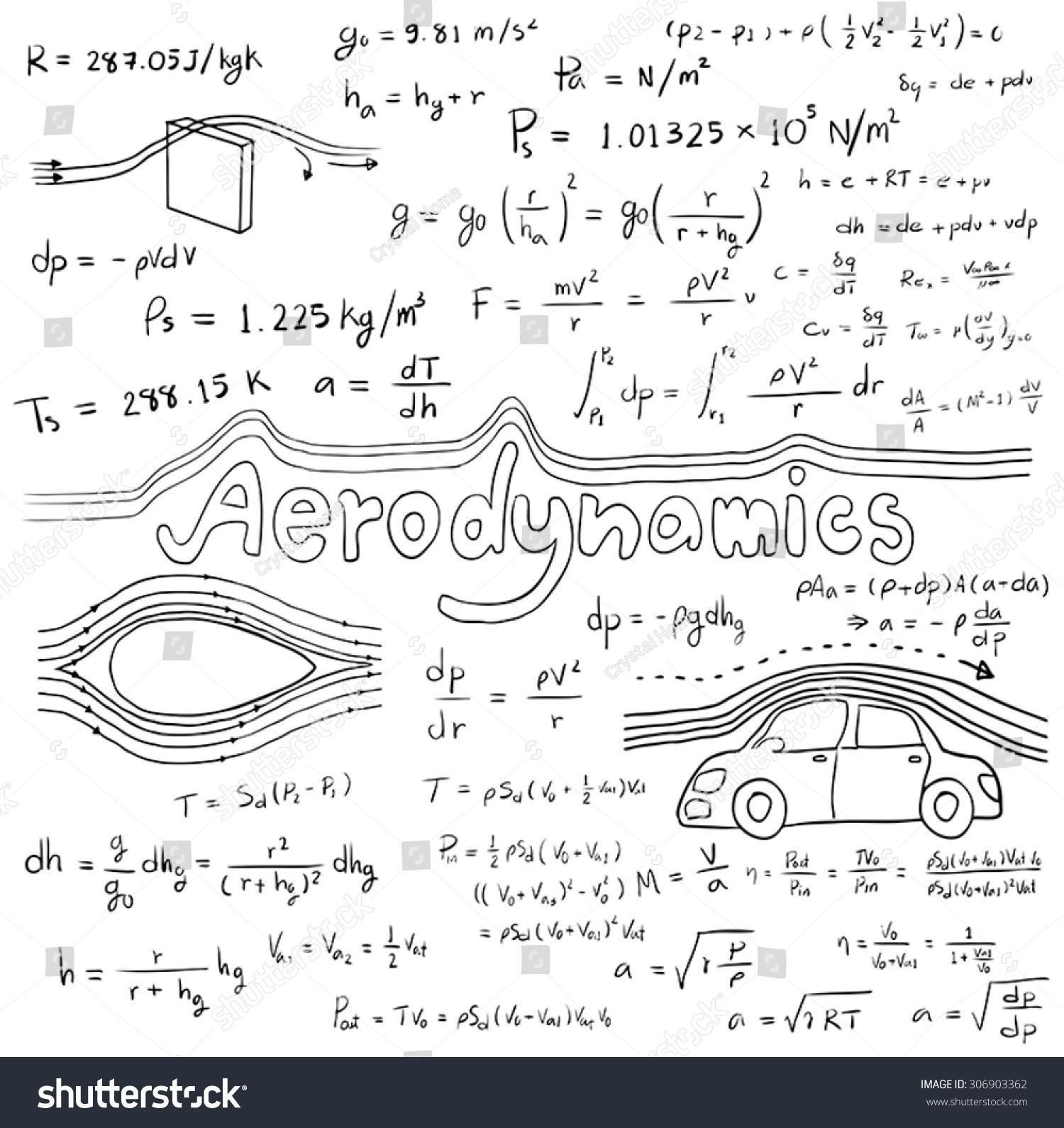 Aerodynamics Law Theory Physics Mathematical Formula Stock Vector