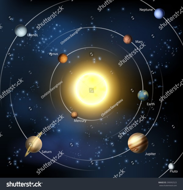 An Illustration Of Our Solar System With All The Official