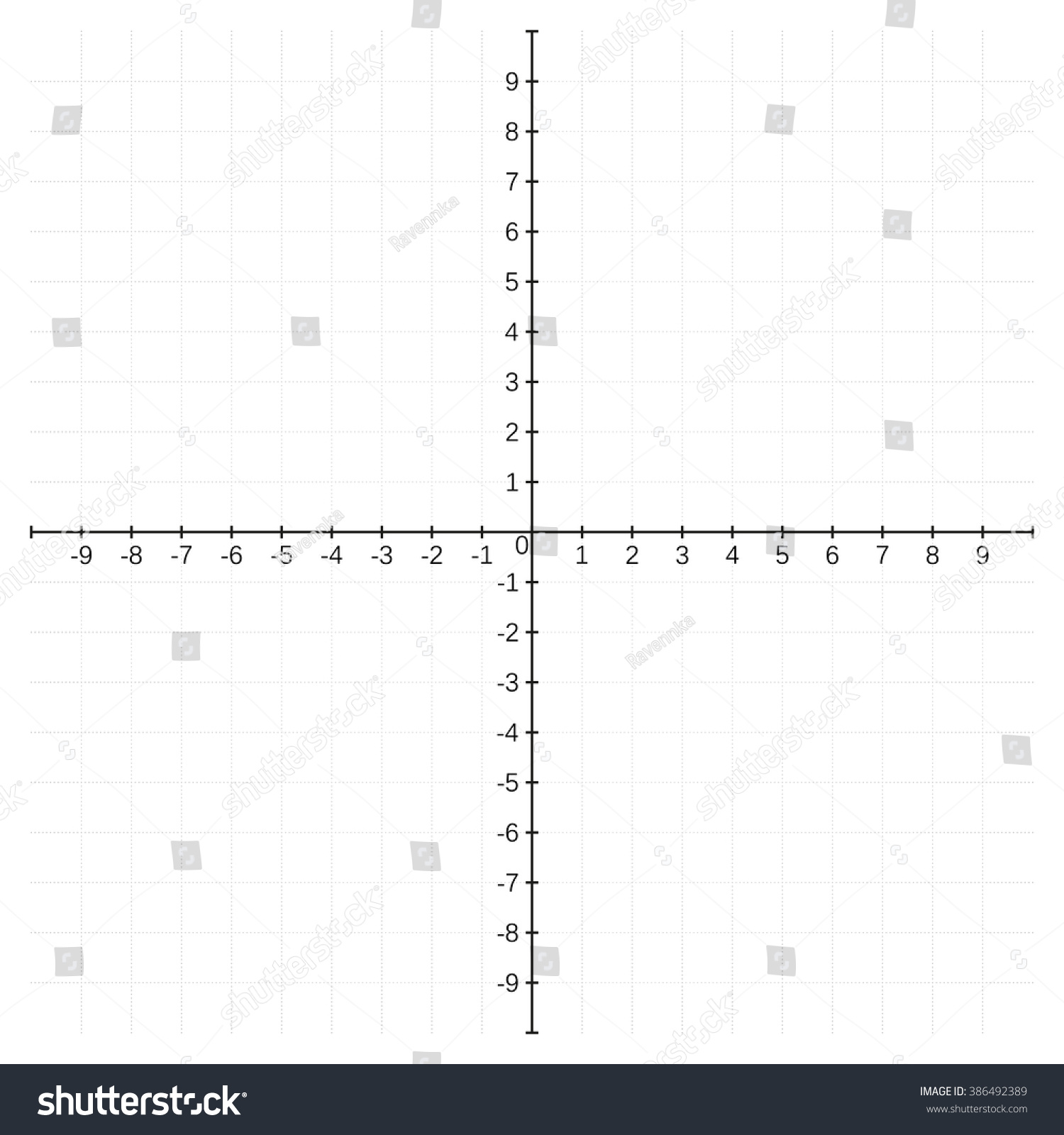 Cartesian Coordinate System Template Blank No Stock Vector