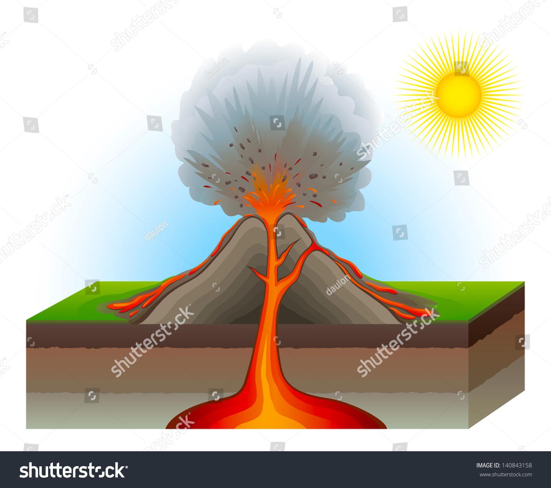 Cross Section Volcano Eruption Plate Transform Stock