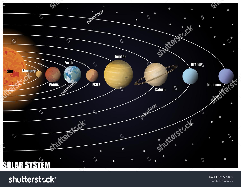Diagram Solar System Stock Vector